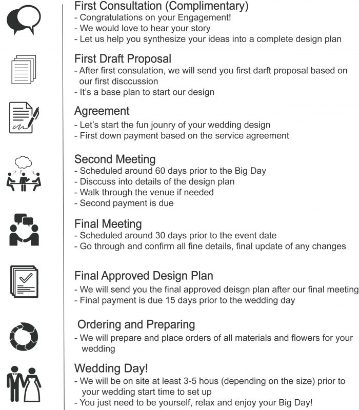 Full wedding flower design procedure